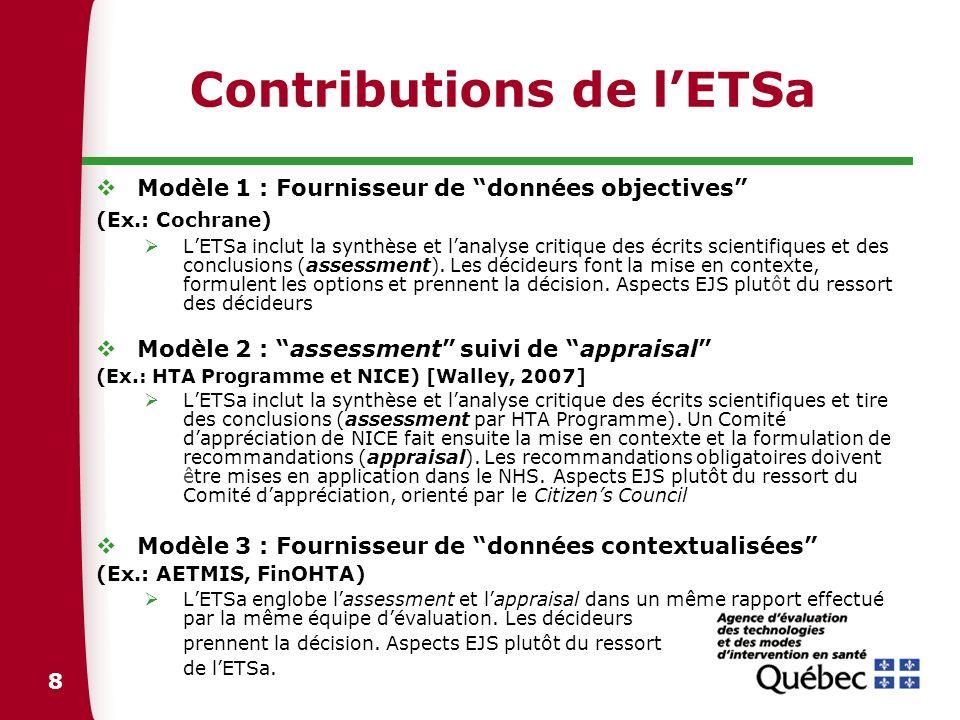 Contributions de l'ETSa