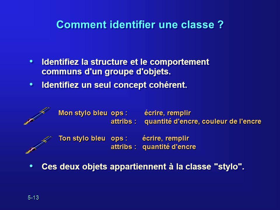 Comment identifier une classe