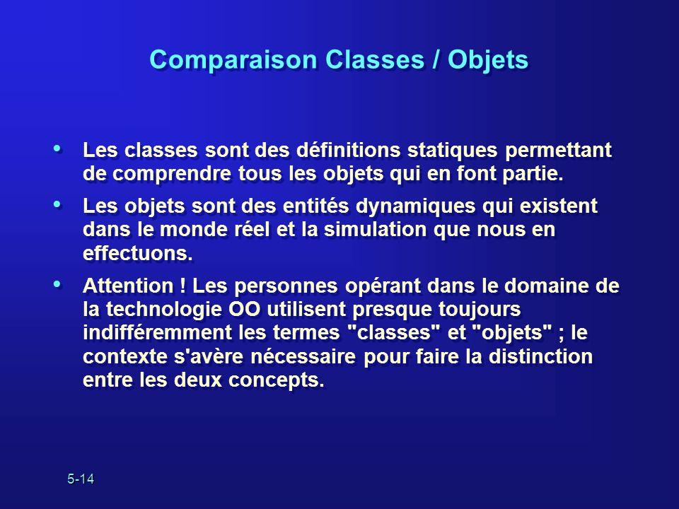 Comparaison Classes / Objets