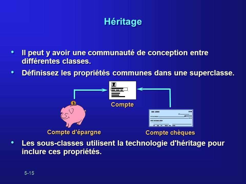 Héritage Il peut y avoir une communauté de conception entre différentes classes. Définissez les propriétés communes dans une superclasse.