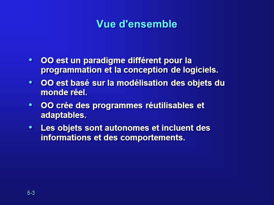 Vue d ensemble OO est un paradigme différent pour la programmation et la conception de logiciels.