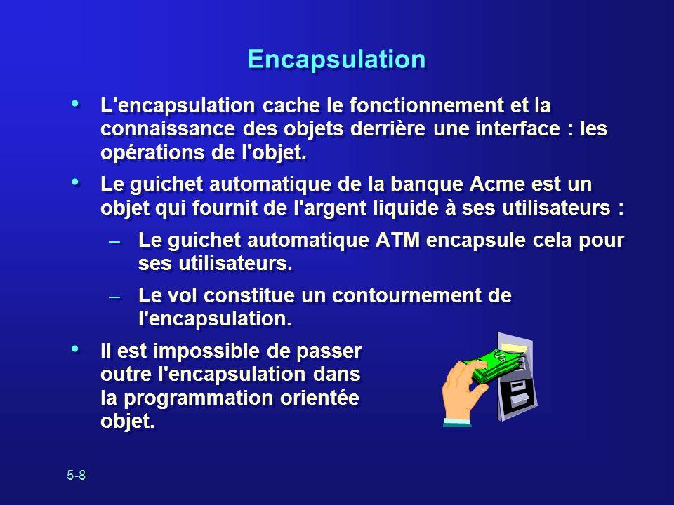 Encapsulation L encapsulation cache le fonctionnement et la connaissance des objets derrière une interface : les opérations de l objet.