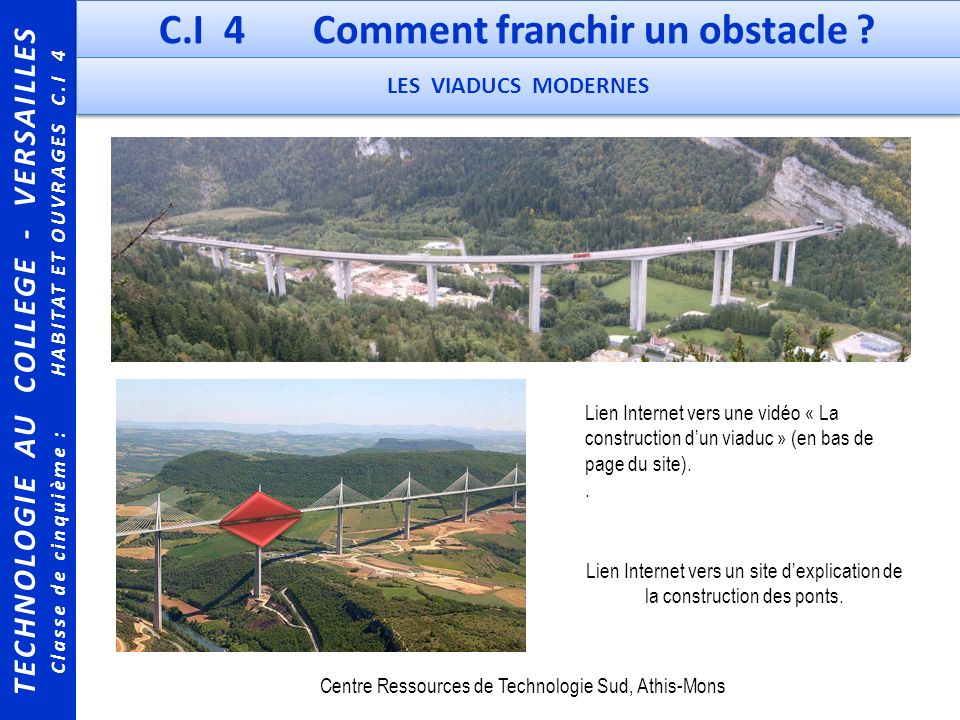 C.I 4 Comment franchir un obstacle