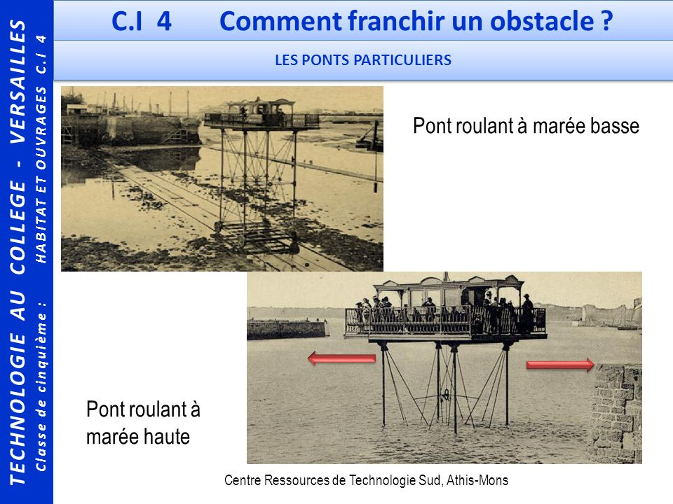 C.I 4 Comment franchir un obstacle LES PONTS PARTICULIERS