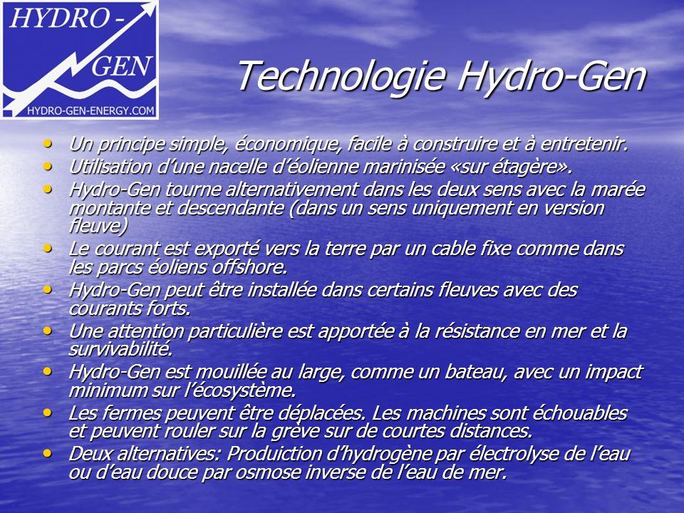 Technologie Hydro-Gen