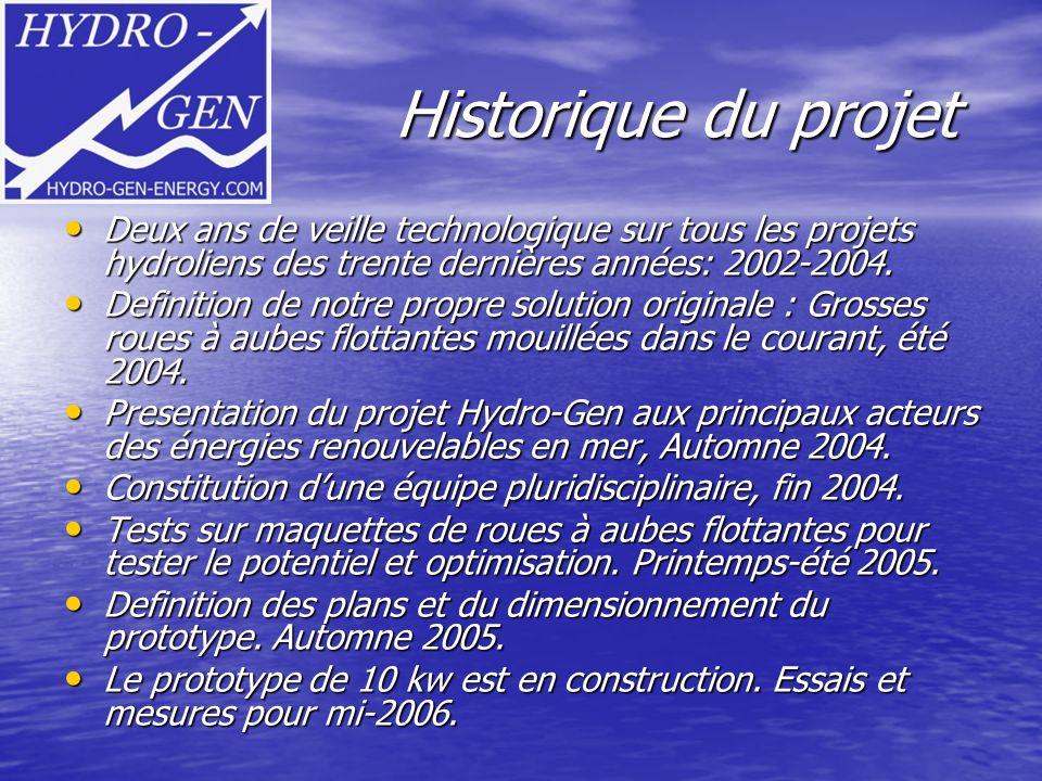 Historique du projet Deux ans de veille technologique sur tous les projets hydroliens des trente dernières années: 2002-2004.