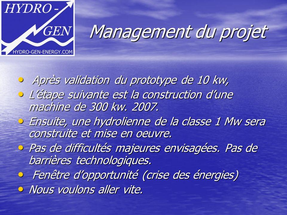 Management du projet Après validation du prototype de 10 kw,