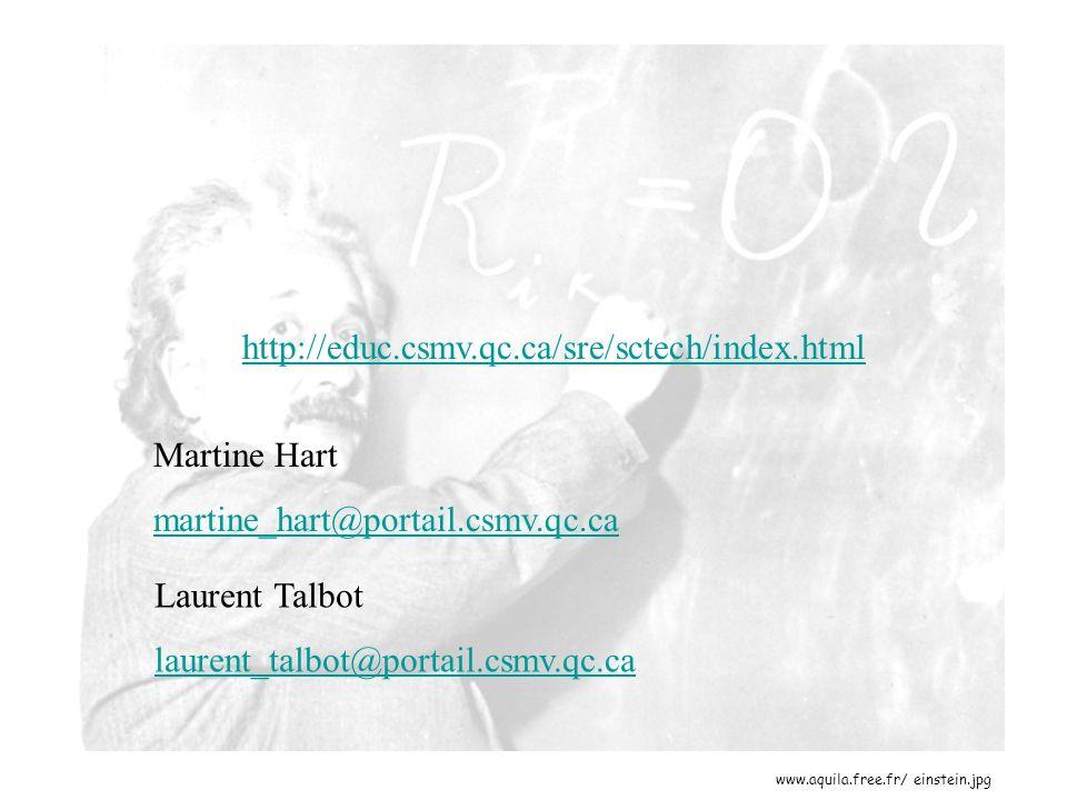 http://educ.csmv.qc.ca/sre/sctech/index.html Martine Hart