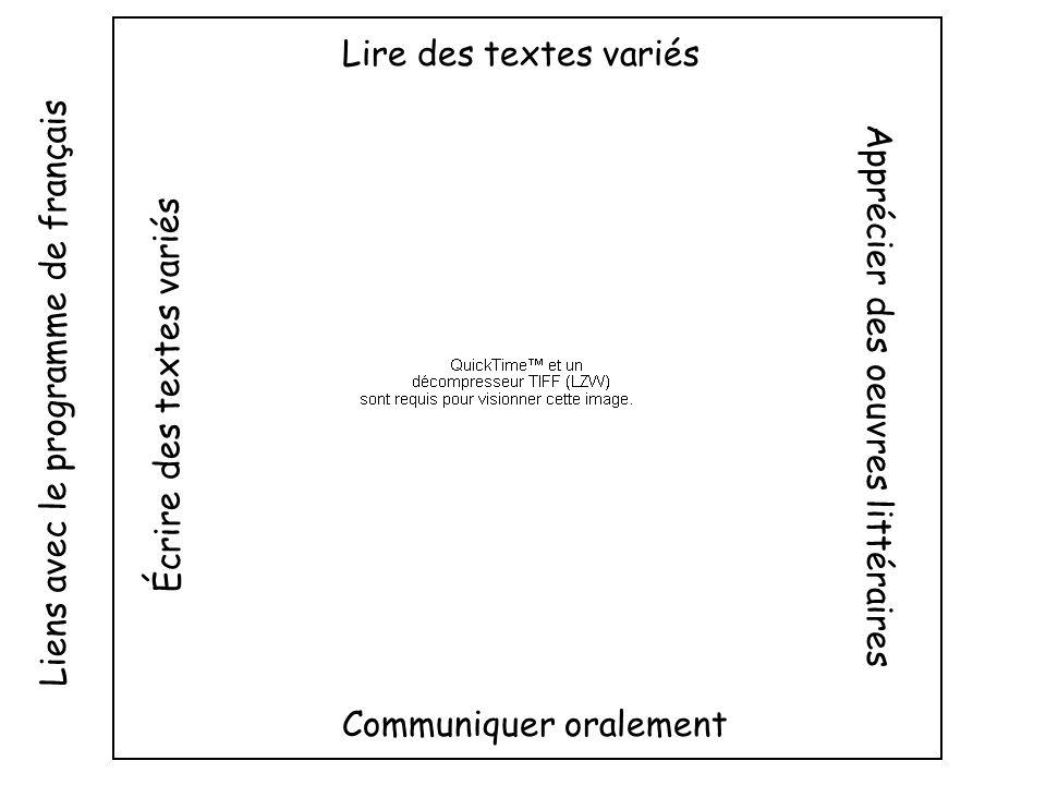 Lire des textes variés Liens avec le programme de français. Écrire des textes variés. Apprécier des oeuvres littéraires.