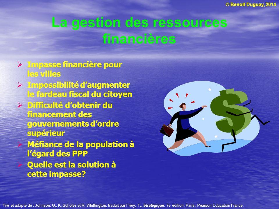 La gestion des ressources financières