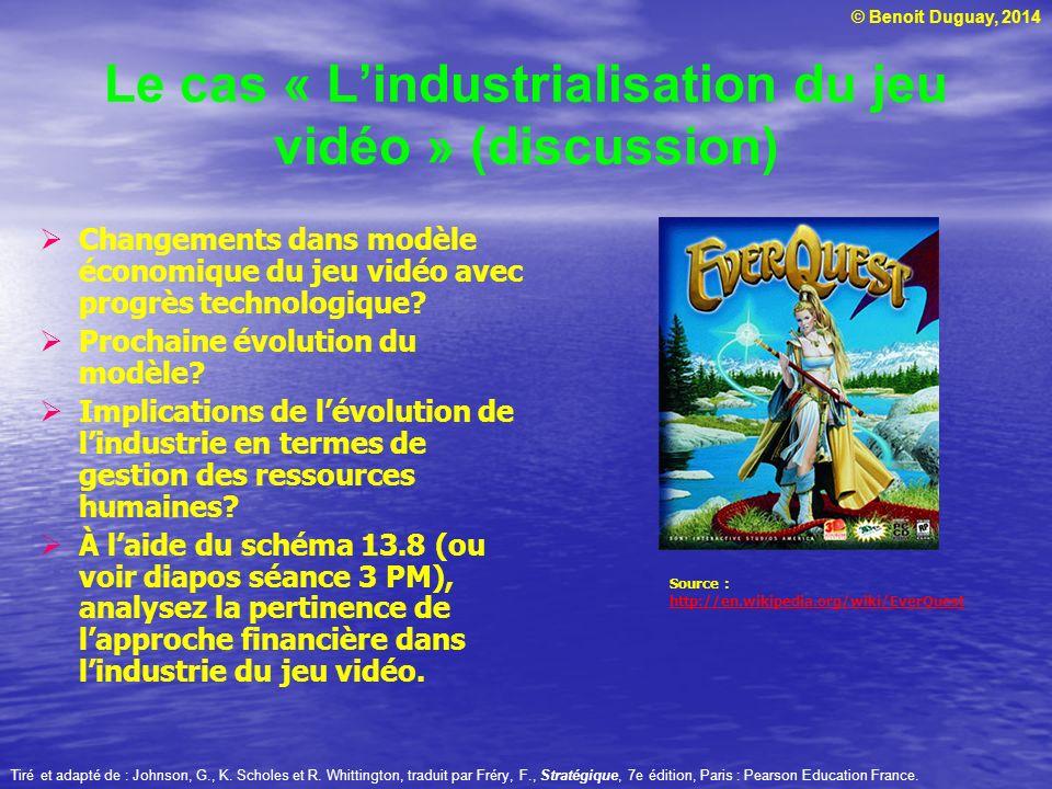 Le cas « L'industrialisation du jeu vidéo » (discussion)