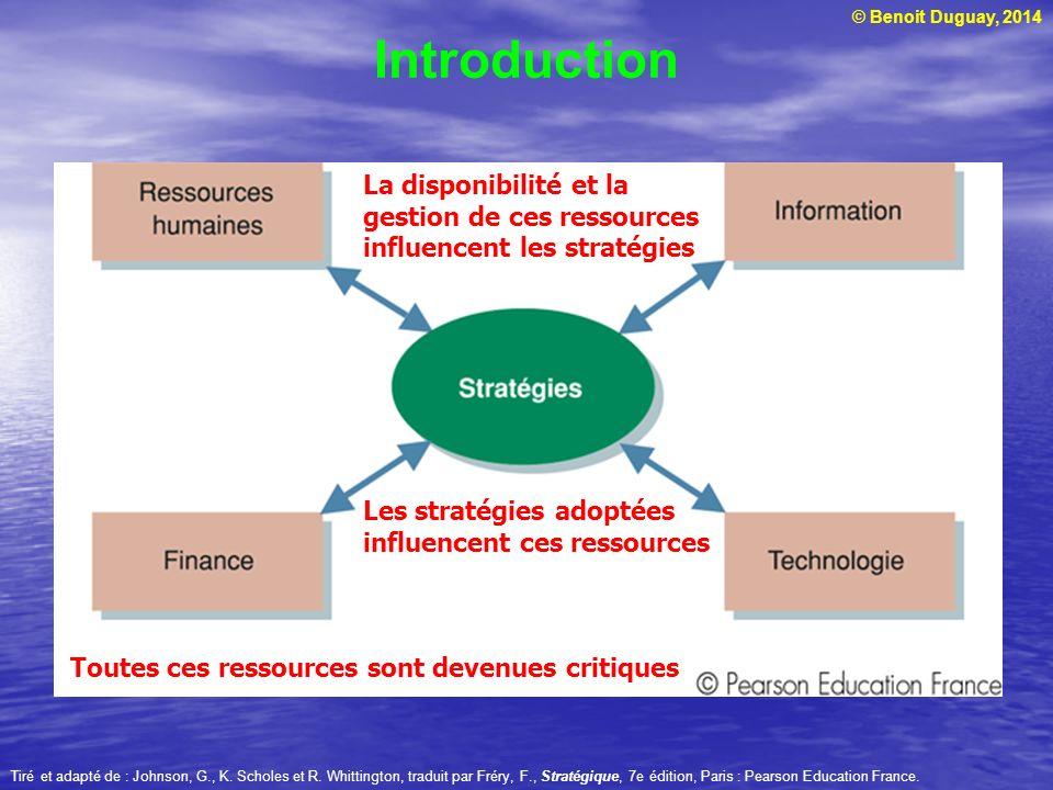 Introduction La disponibilité et la gestion de ces ressources influencent les stratégies. Les stratégies adoptées influencent ces ressources.
