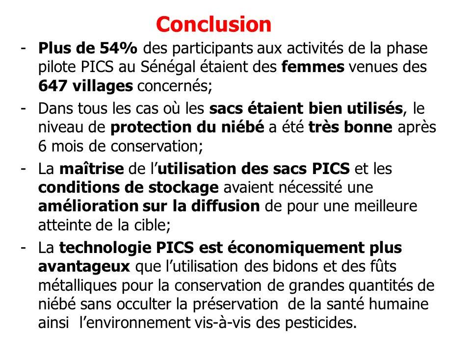 Conclusion Plus de 54% des participants aux activités de la phase pilote PICS au Sénégal étaient des femmes venues des 647 villages concernés;