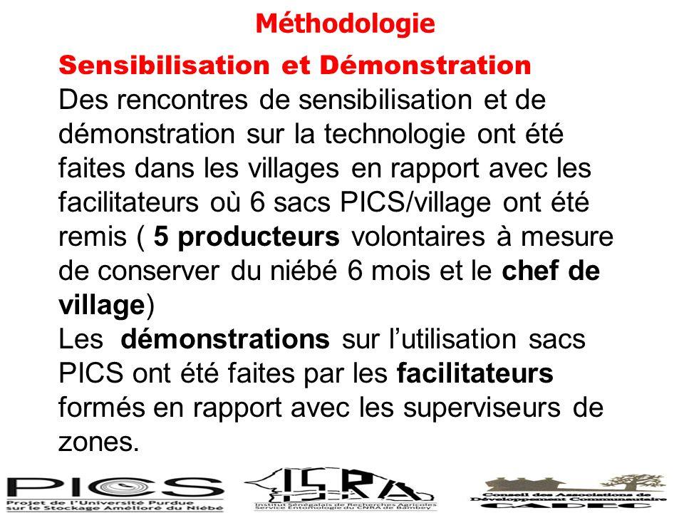 Méthodologie Sensibilisation et Démonstration.