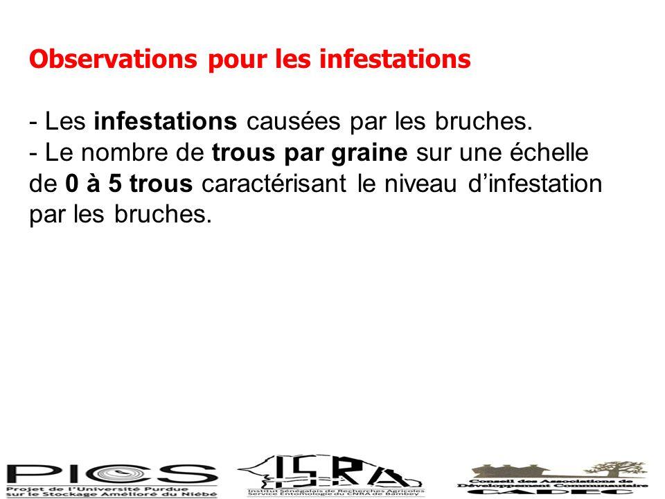 Observations pour les infestations