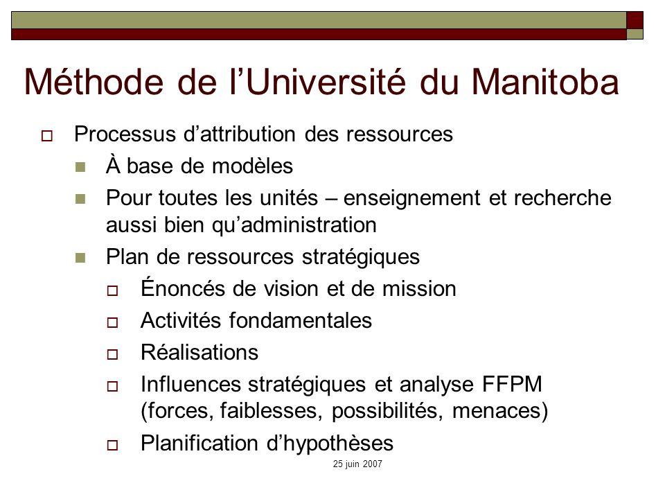 Méthode de l'Université du Manitoba