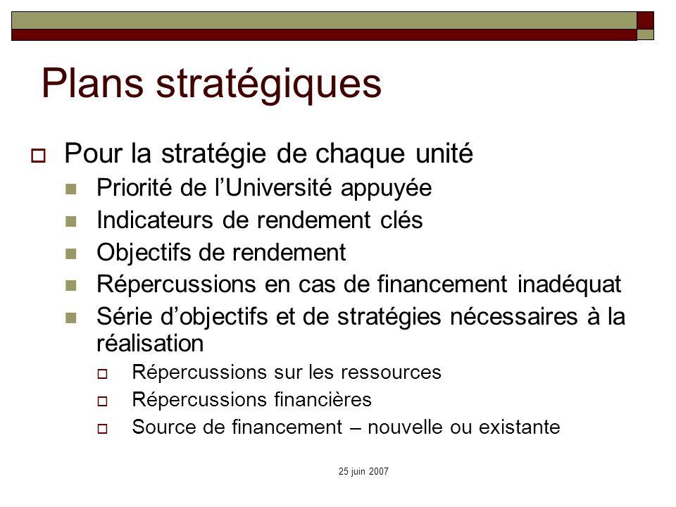 Plans stratégiques Pour la stratégie de chaque unité