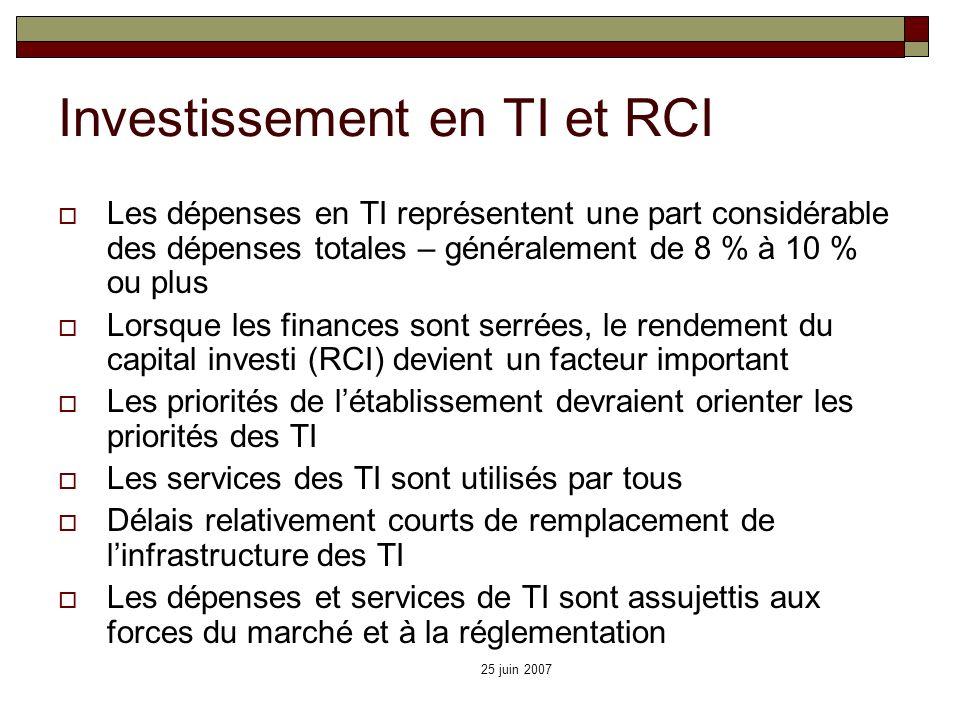 Investissement en TI et RCI