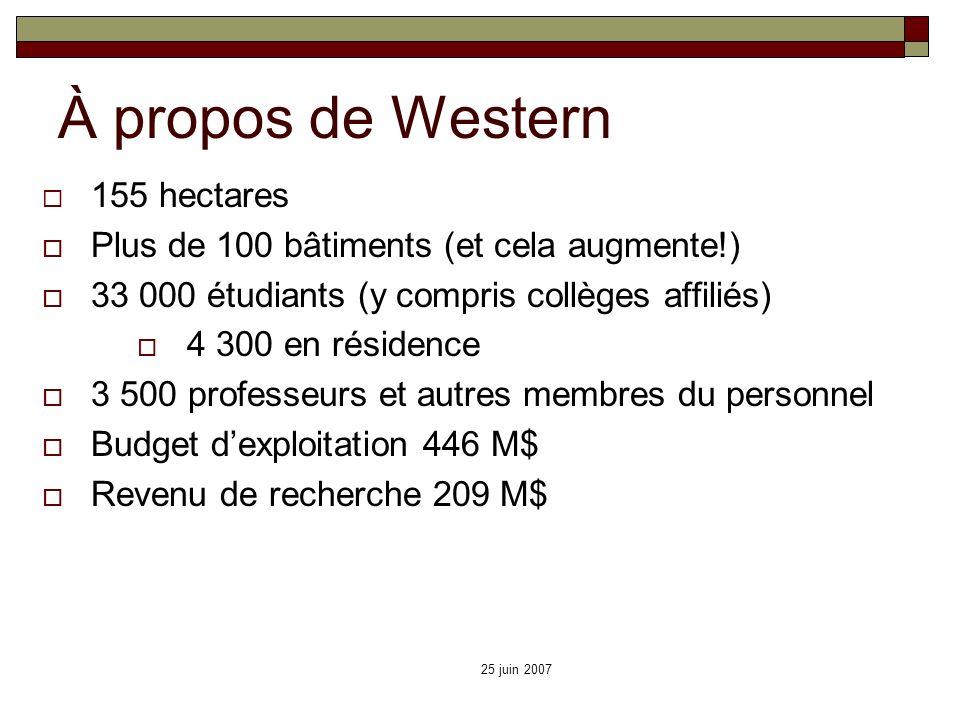 À propos de Western 155 hectares