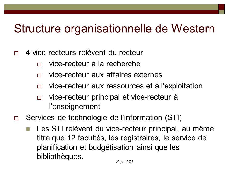 Structure organisationnelle de Western