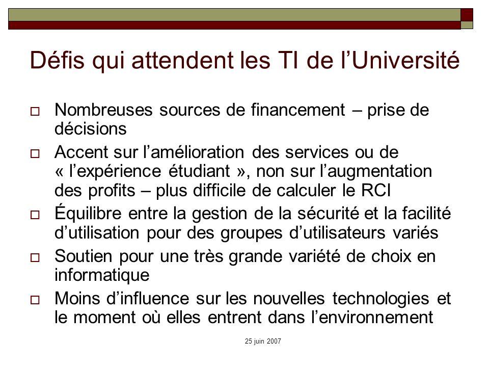 Défis qui attendent les TI de l'Université