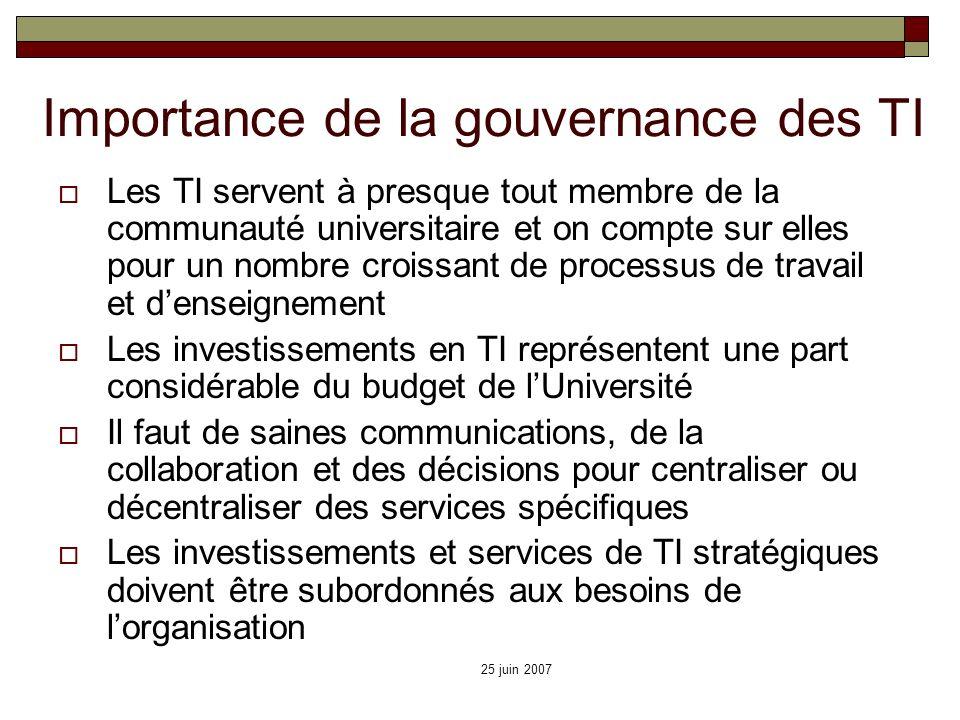 Importance de la gouvernance des TI