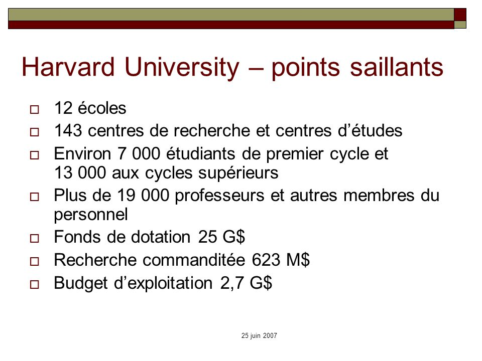 Harvard University – points saillants