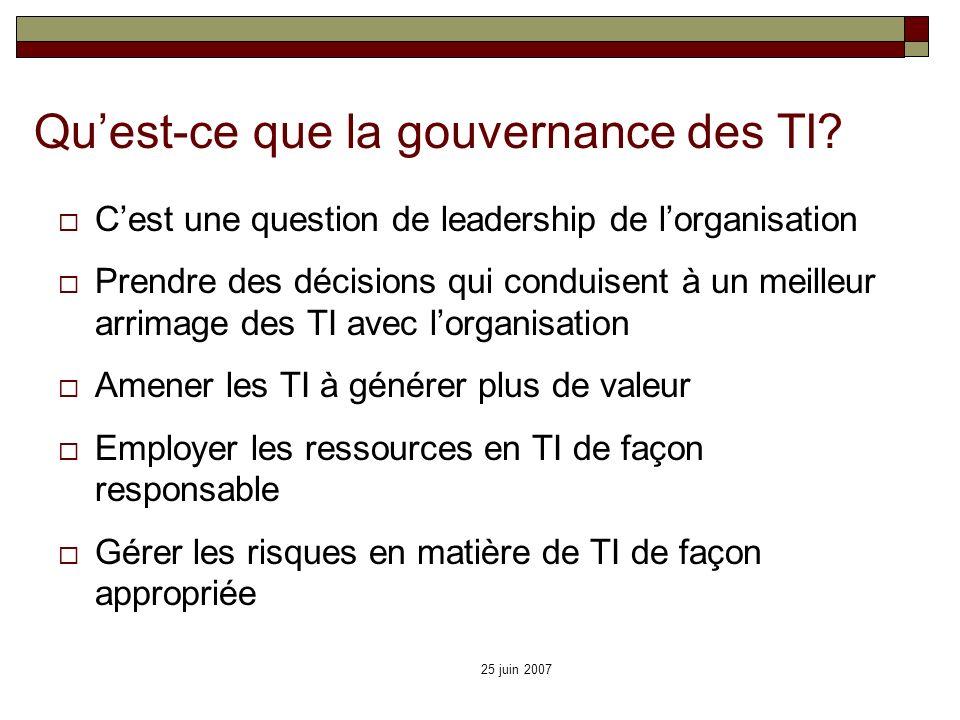 Qu'est-ce que la gouvernance des TI