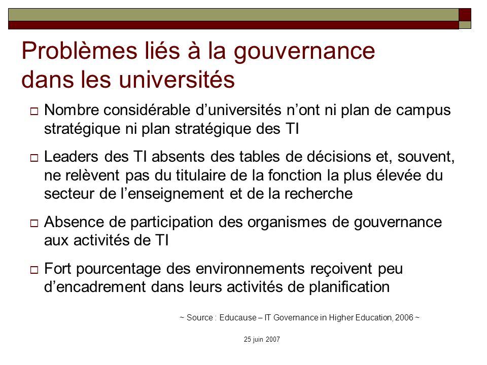 Problèmes liés à la gouvernance dans les universités