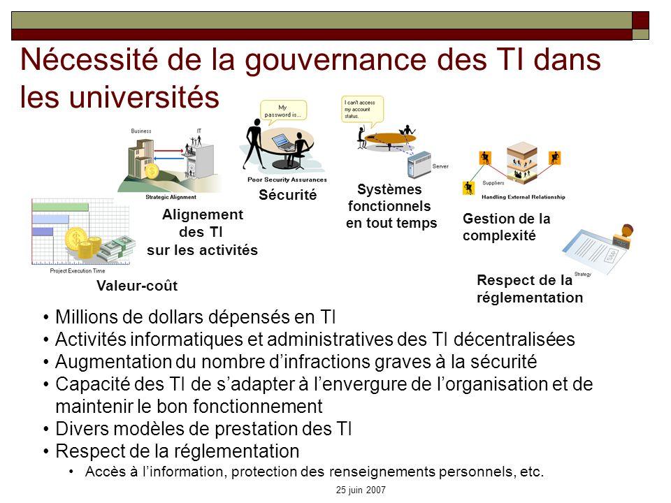 Nécessité de la gouvernance des TI dans les universités