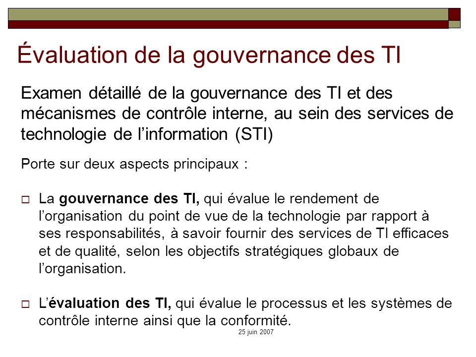 Évaluation de la gouvernance des TI