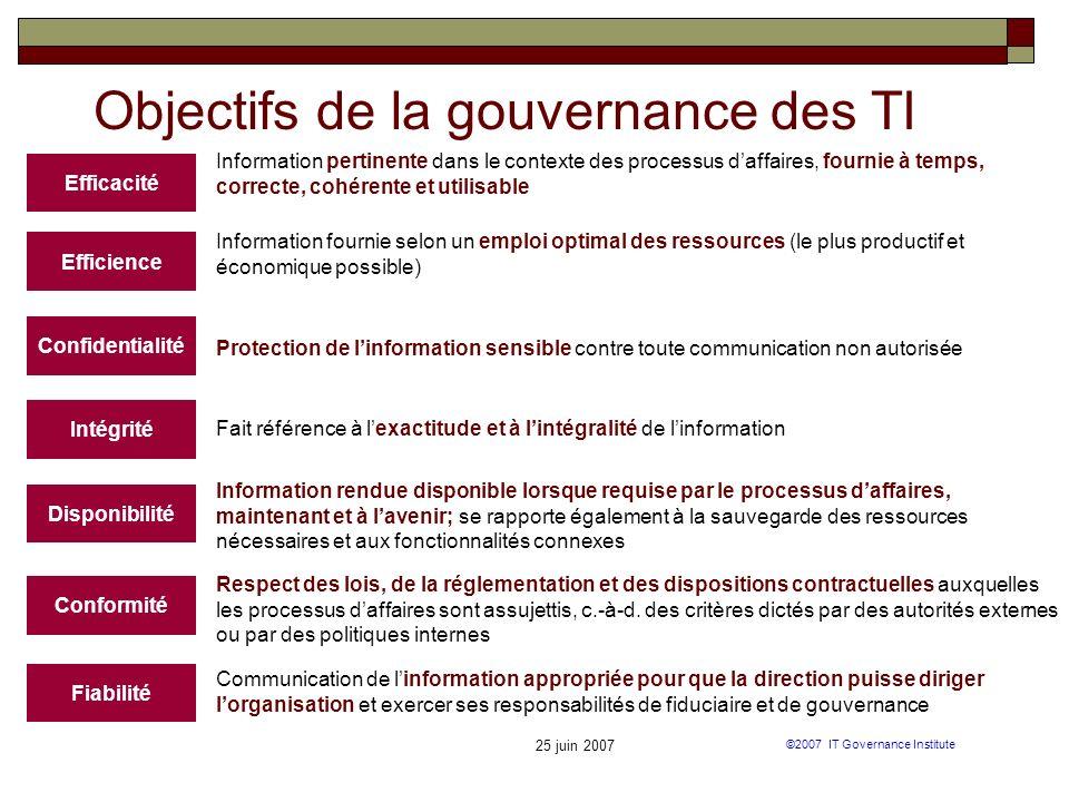 Objectifs de la gouvernance des TI