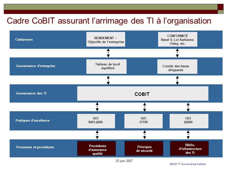Cadre CoBIT assurant l'arrimage des TI à l'organisation