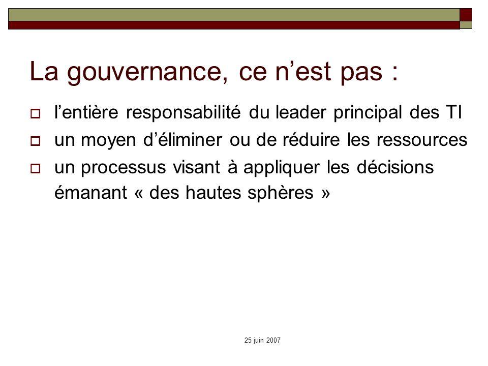 La gouvernance, ce n'est pas :