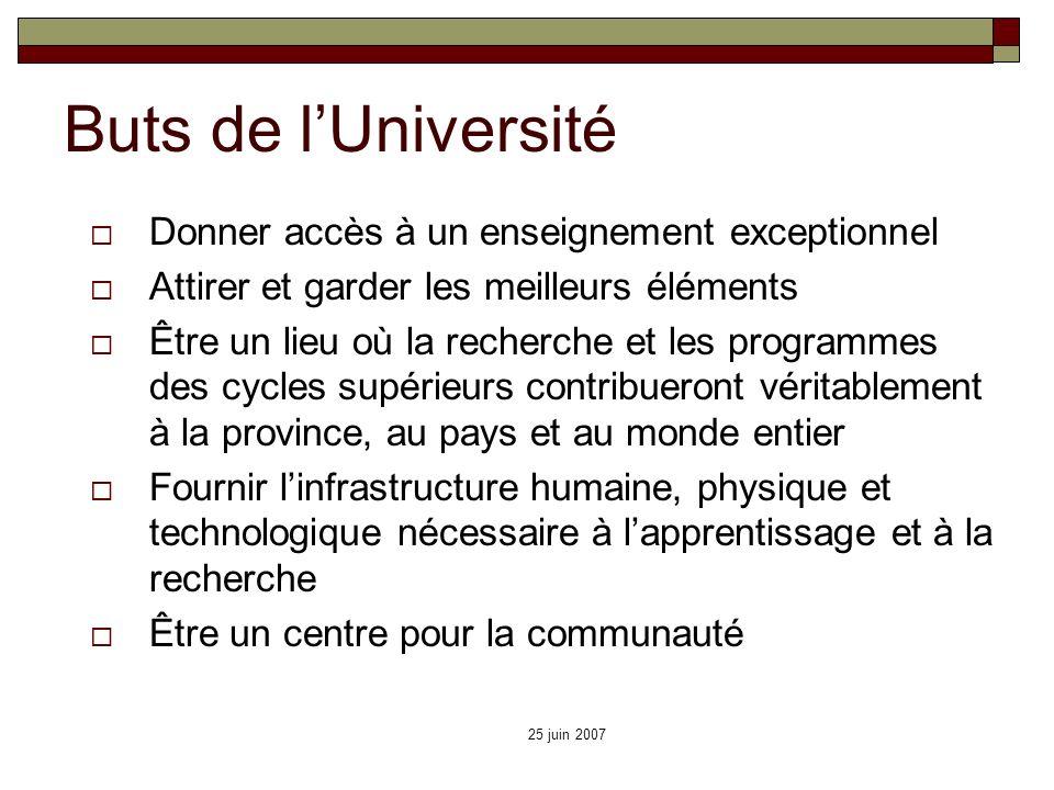 Buts de l'Université Donner accès à un enseignement exceptionnel
