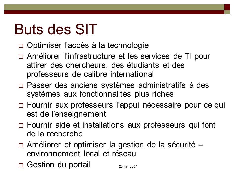 Buts des SIT Optimiser l'accès à la technologie