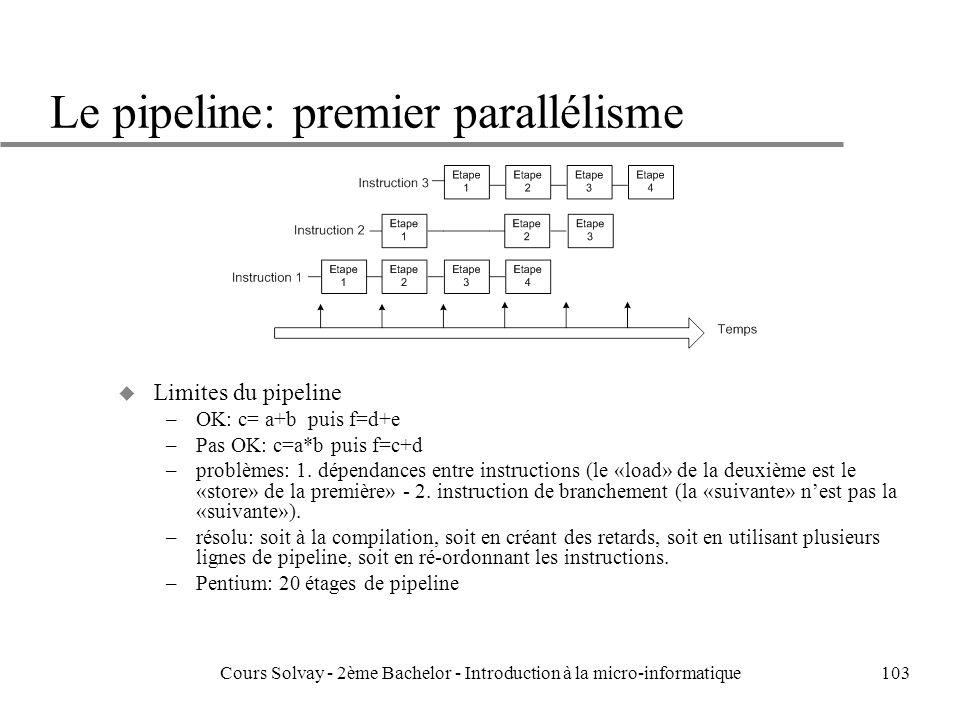 Le pipeline: premier parallélisme