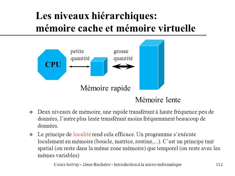 Les niveaux hiérarchiques: mémoire cache et mémoire virtuelle