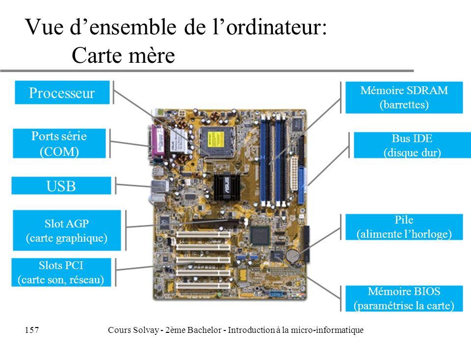 Vue d'ensemble de l'ordinateur: Carte mère