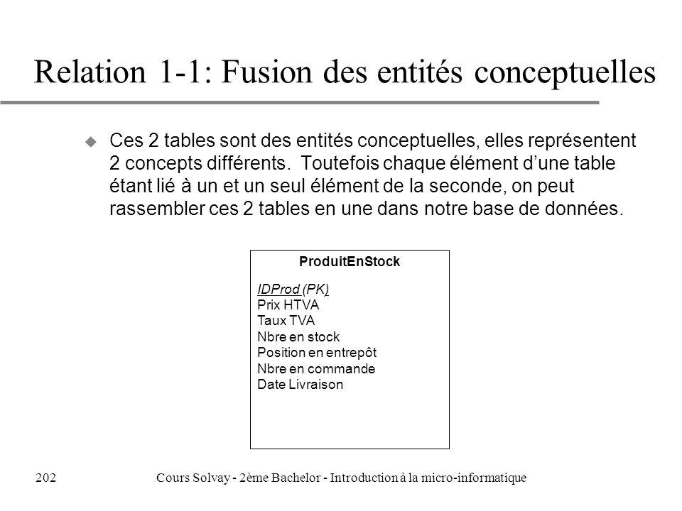 Relation 1-1: Fusion des entités conceptuelles