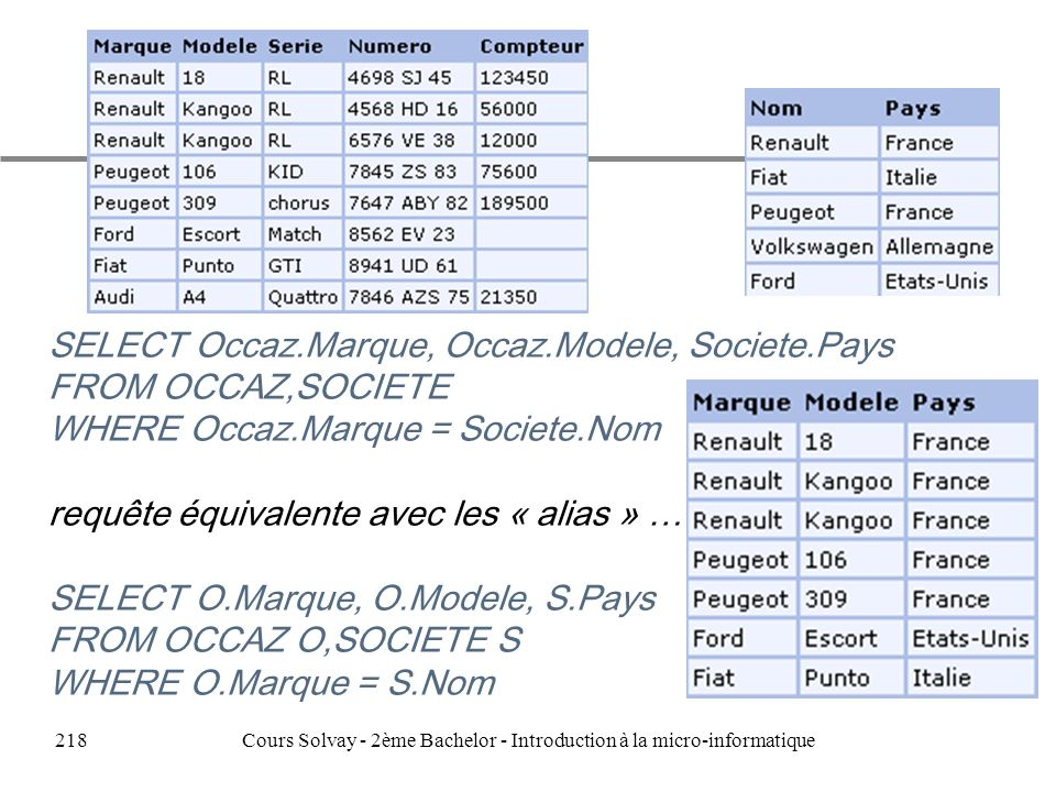 Cours Solvay - 2ème Bachelor - Introduction à la micro-informatique