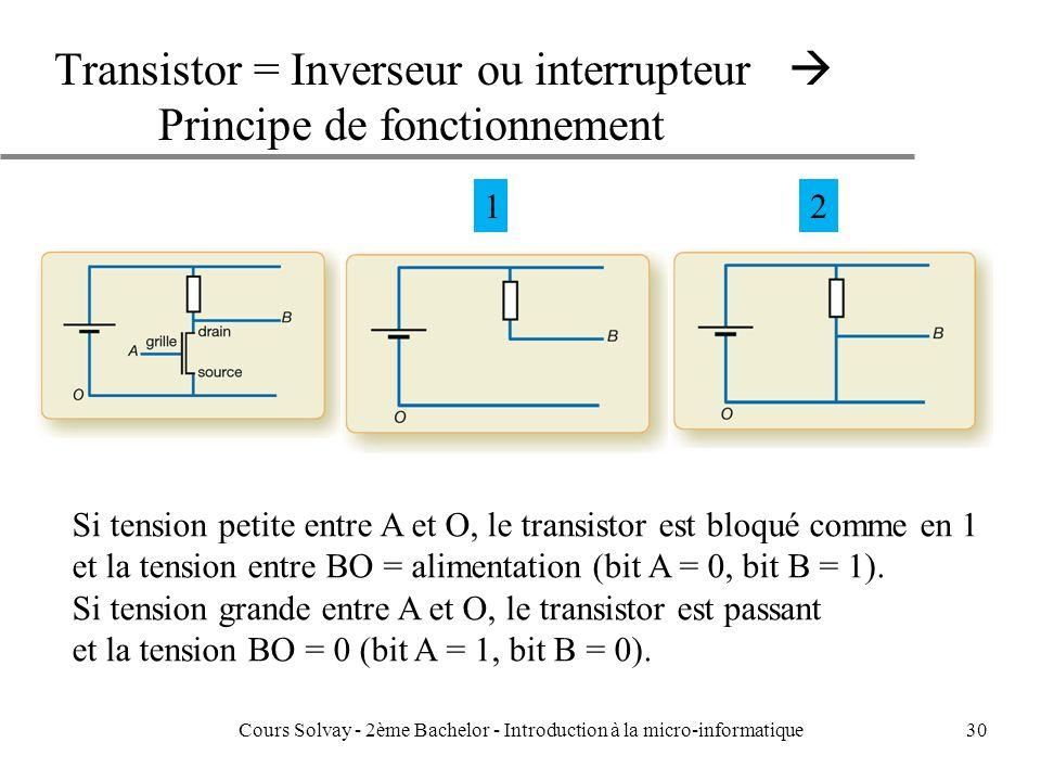 Transistor = Inverseur ou interrupteur  Principe de fonctionnement