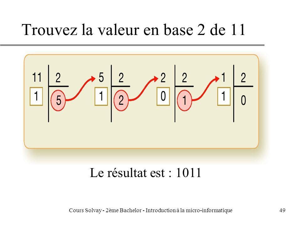 Trouvez la valeur en base 2 de 11
