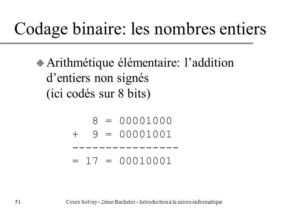 Codage binaire: les nombres entiers