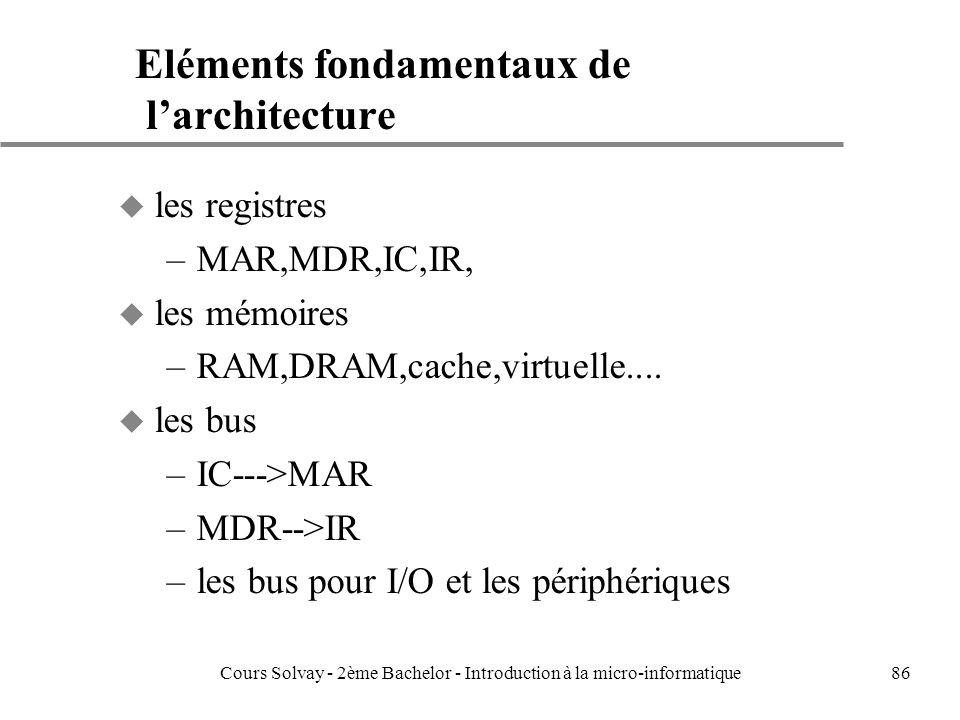 Eléments fondamentaux de l'architecture