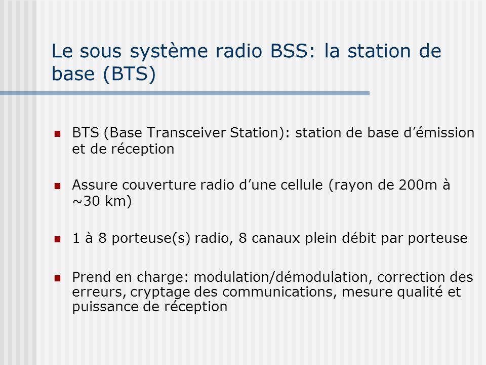 Le sous système radio BSS: la station de base (BTS)