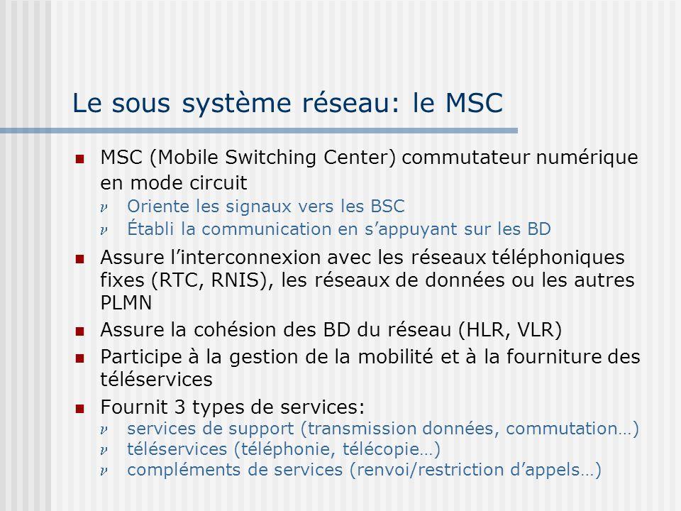 Le sous système réseau: le MSC