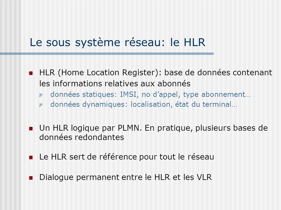 Le sous système réseau: le HLR