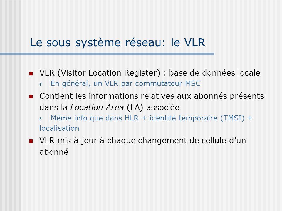 Le sous système réseau: le VLR