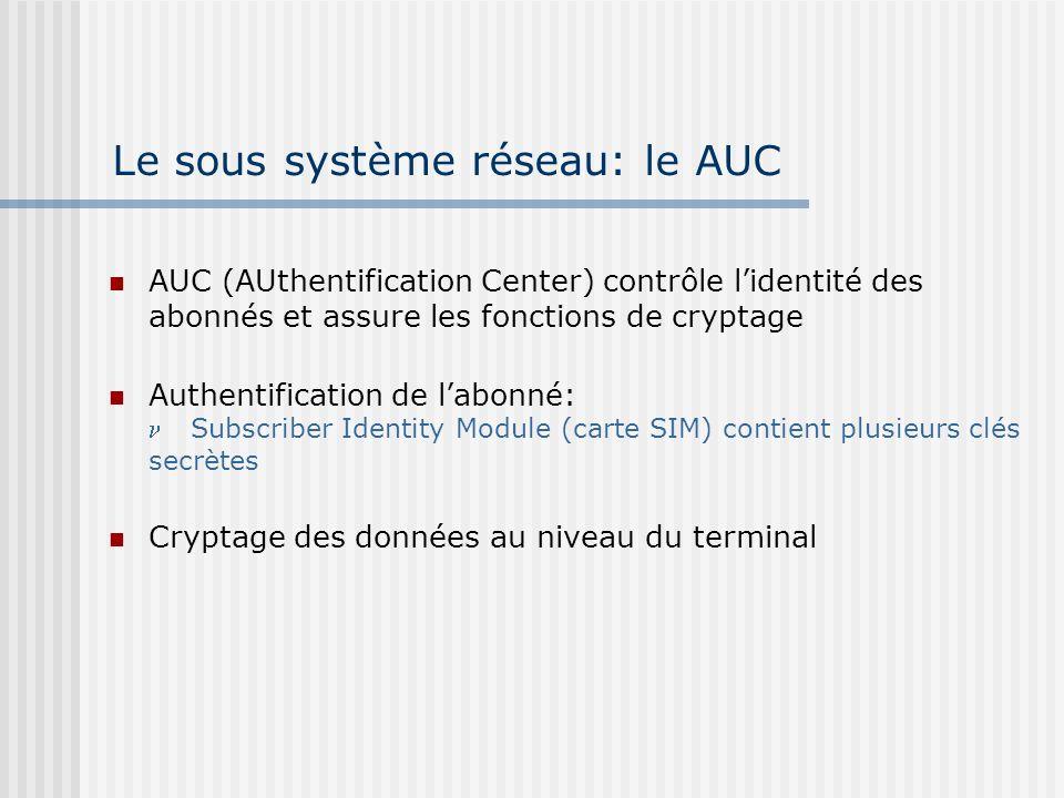 Le sous système réseau: le AUC
